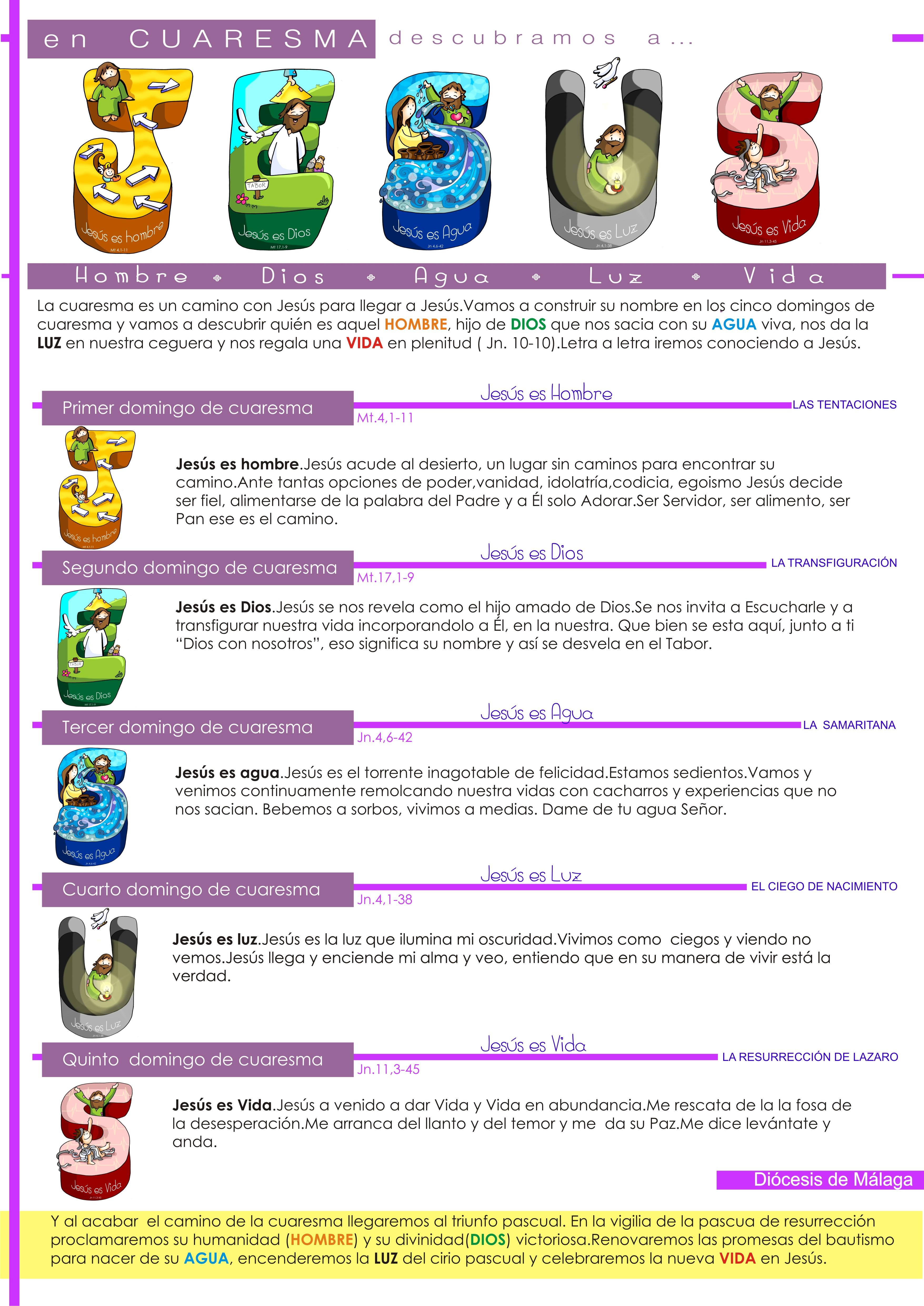 odresnuevos-explicacic3b3n-cuaresma